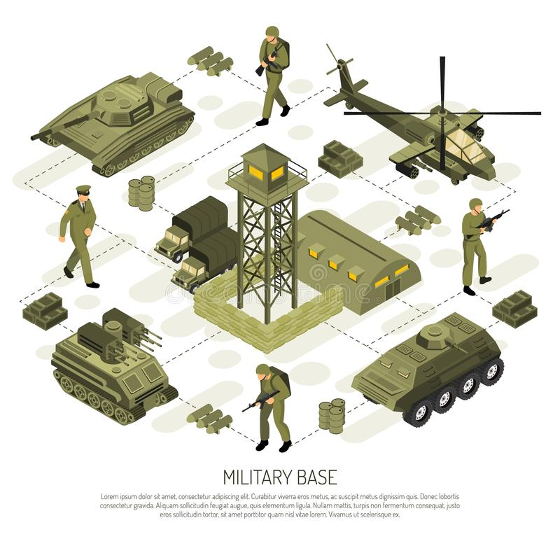 等量军事基地流程图 库存例证
