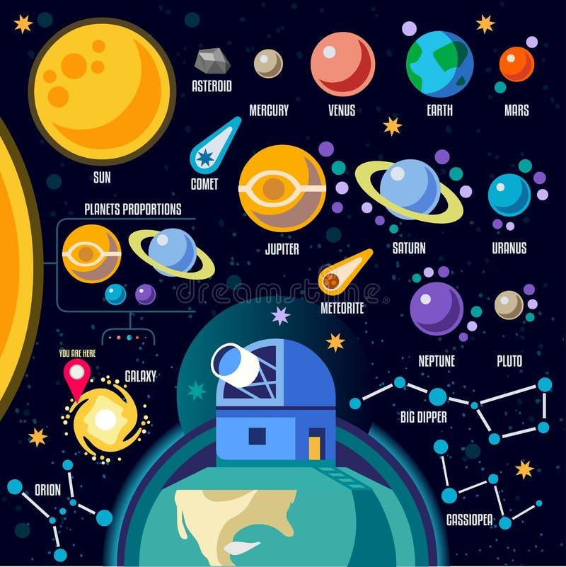 等量宇宙02的概念 向量例证