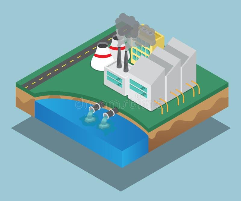 等量工业工厂的污染 皇族释放例证