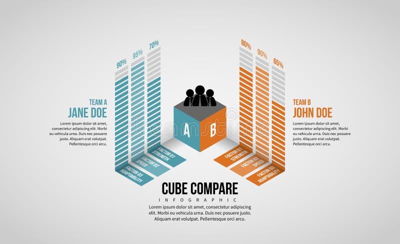 等量立方体比较Infographic 皇族释放例证