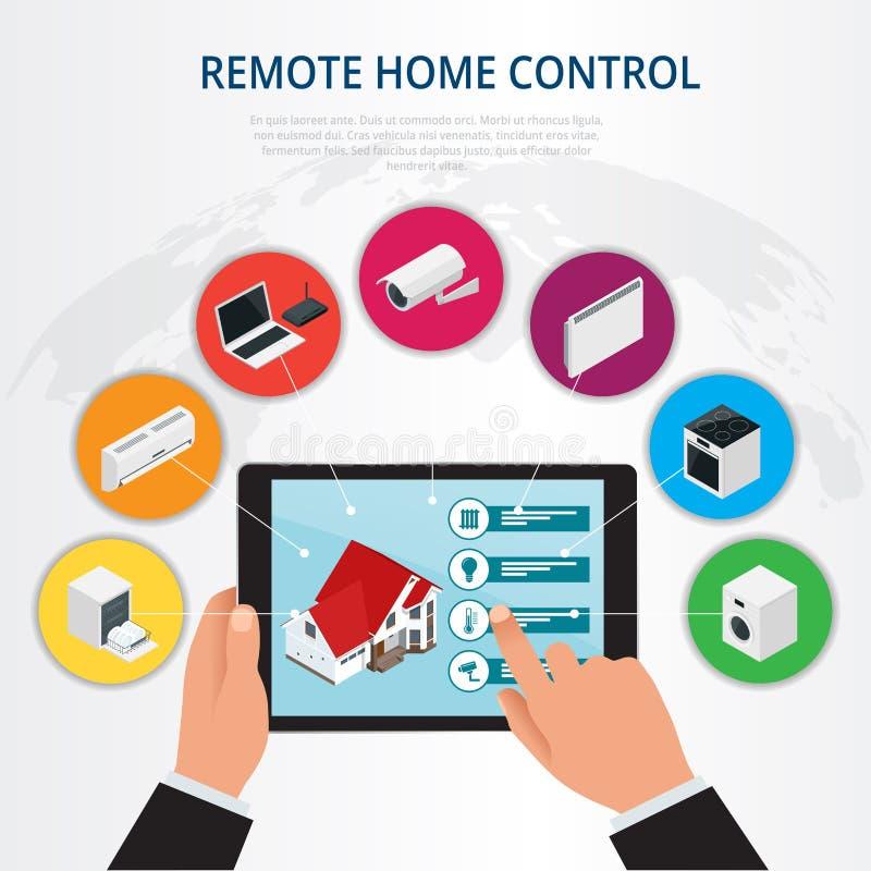 等量遥远的家庭控制,聪明的家庭概念 向量例证