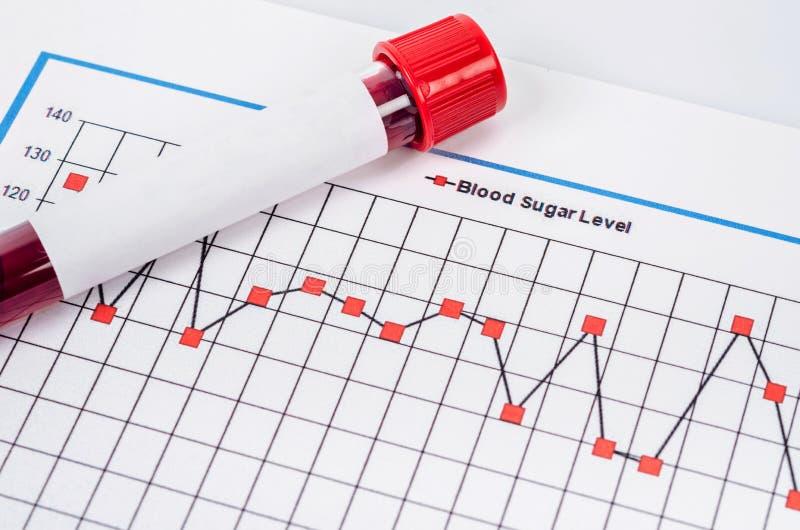 筛选的糖尿病测试样品血液 库存照片