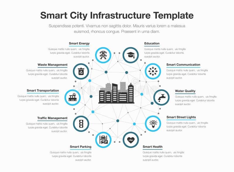 简单的传染媒介infographic为与象的聪明的城市您的内容的基础设施和地方 库存例证