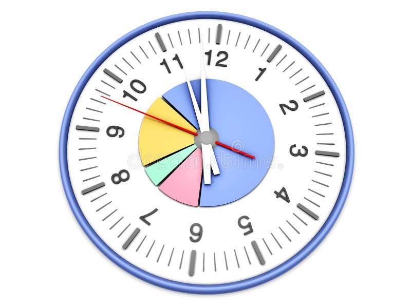 管理时间 库存例证