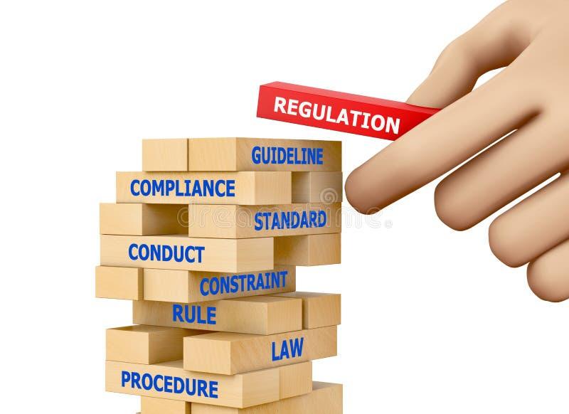 管理规定 免版税库存图片