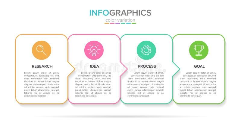 箭头与4连续步的业务模式的概念 四个五颜六色的长方形元素 时间安排设计为 向量例证