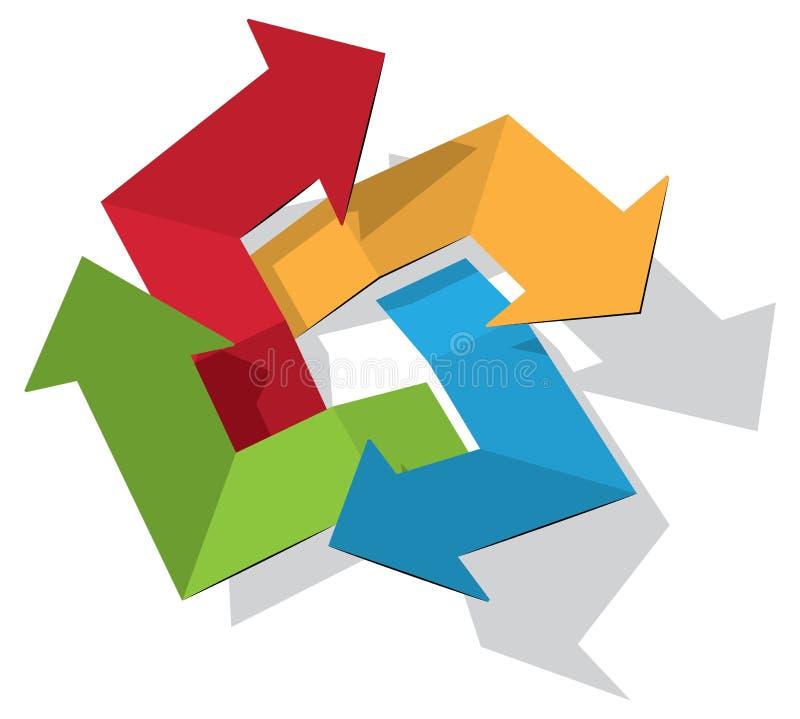 箭头五颜六色转动 向量例证