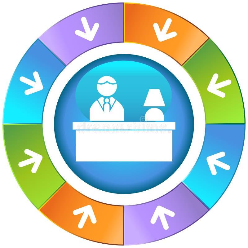 箭头客户服务部轮子 库存例证