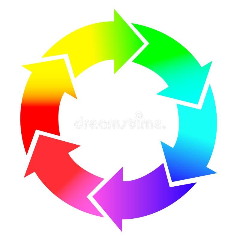 箭头彩虹 向量例证