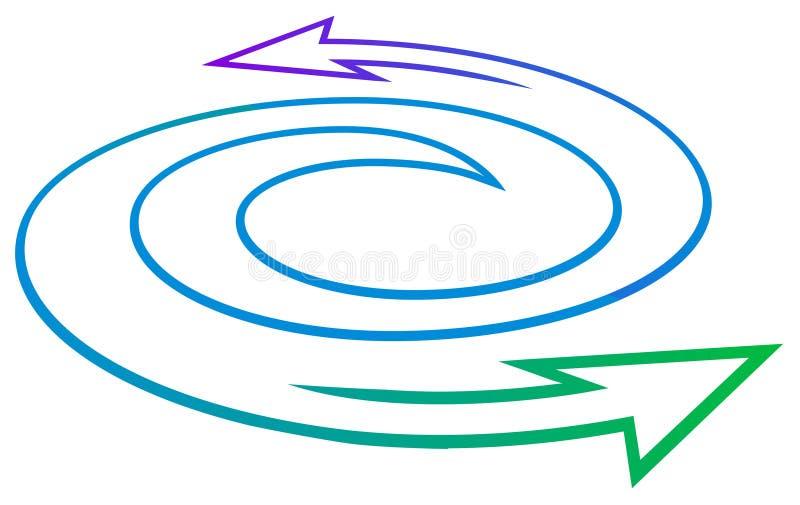 箭头漩涡 向量例证