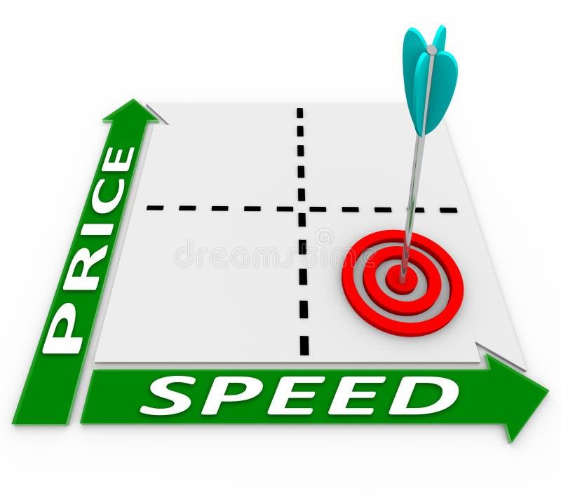 箭头矩阵价格速度目标 库存例证