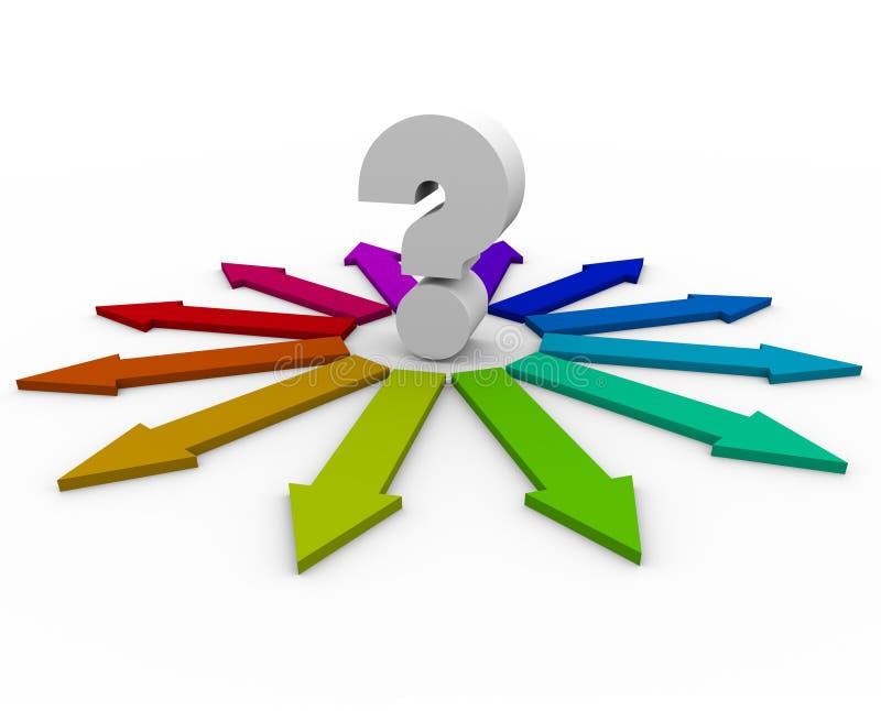 箭头选择许多指示问题 库存例证