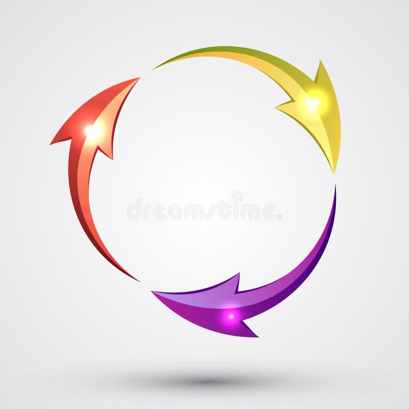 箭头圈子-周期 向量例证