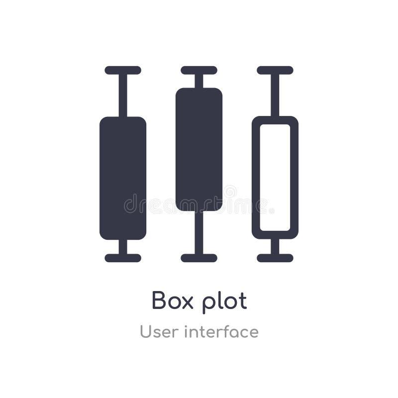 箱子剧情概述象 r 编辑可能的稀薄的冲程箱子剧情象  皇族释放例证