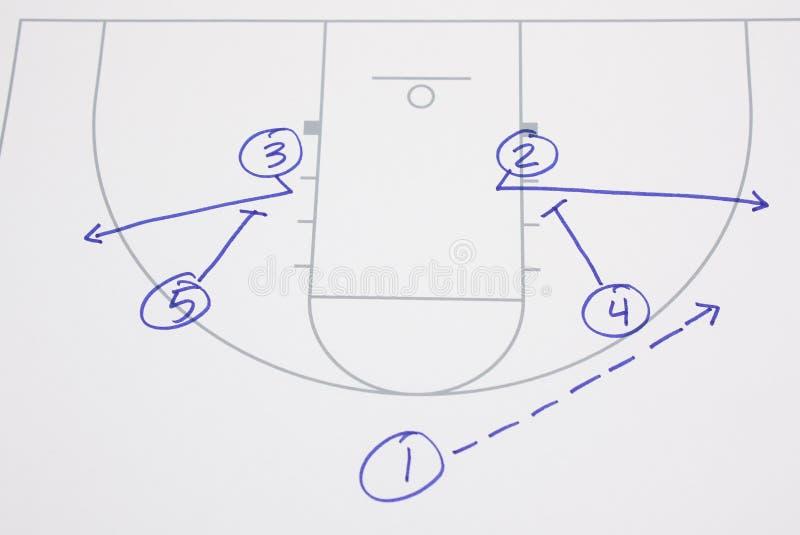 篮球diagam作用 库存图片