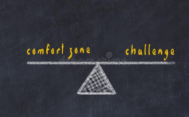粉笔板剪影例证 平衡的概念在舒适范围和挑战之间的 向量例证