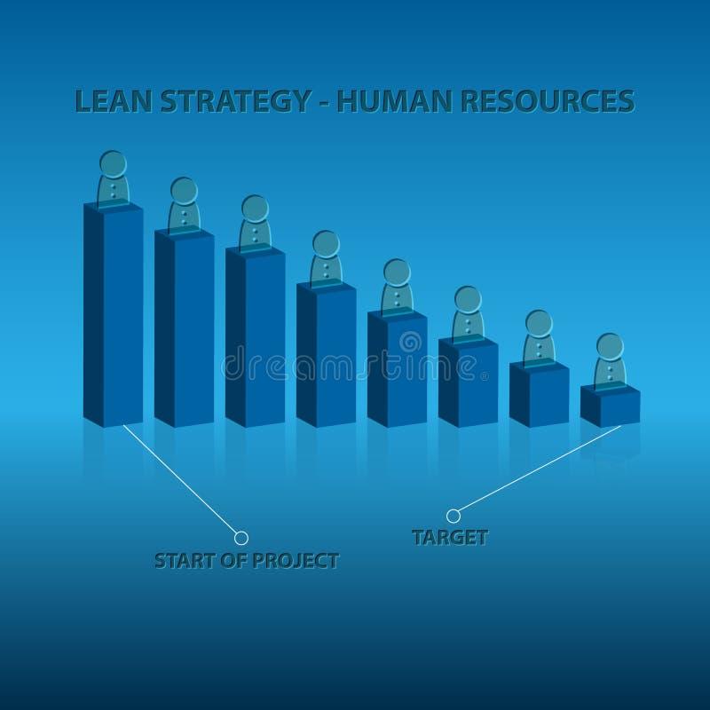 精瘦的战略-人力资源 向量例证