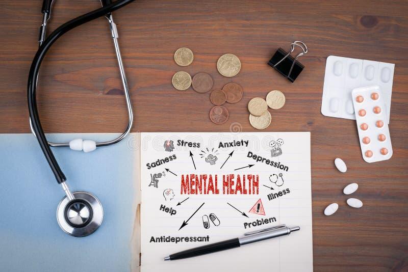 精神健康概念 与主题词和象的图 医生有笔记本的` s书桌 免版税库存照片