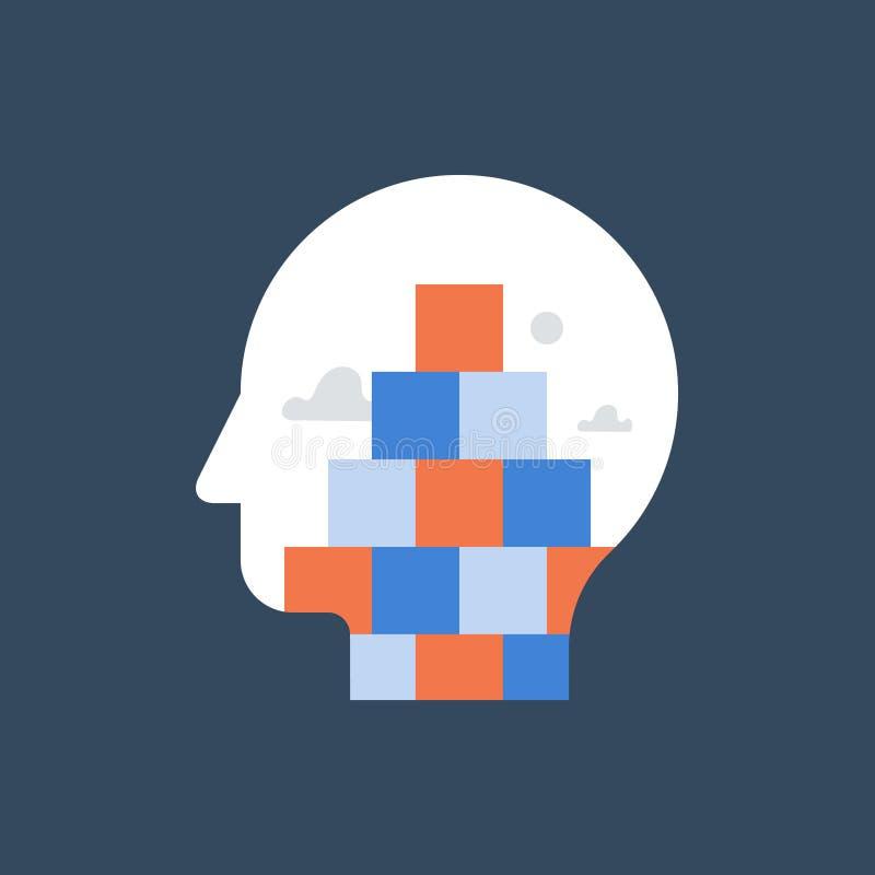 精神疗法概念,重要认为,获取知识、个人特征、完美和理想主义,合理行为 向量例证
