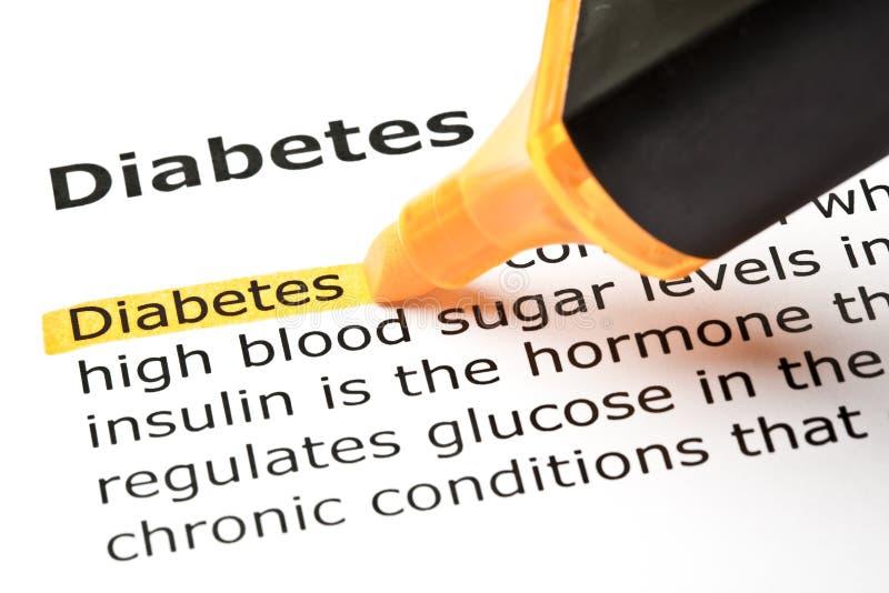 糖尿病显示了桔子 免版税库存照片