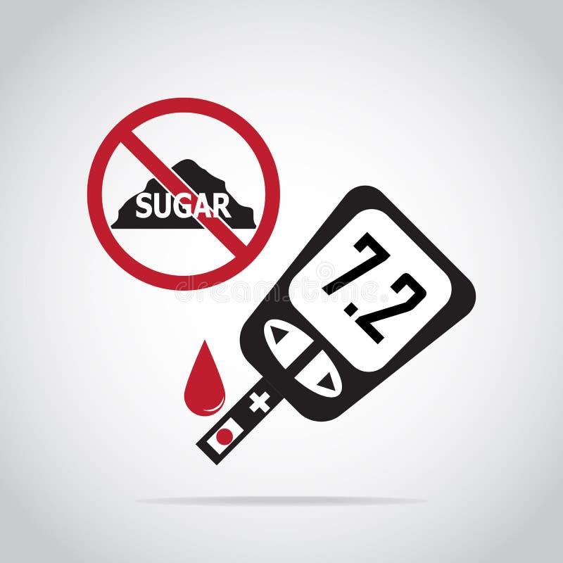糖尿病象,对葡萄糖测试的血液下落 库存例证