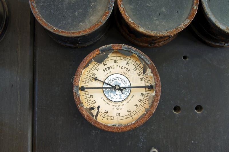 系数测量仪次幂 免版税库存照片