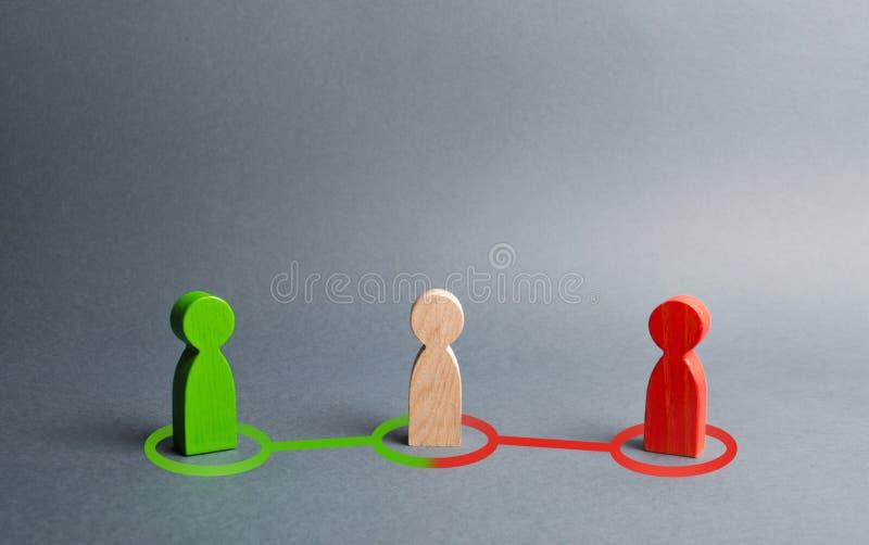 红色和绿色人民在中心要吸收人到他的边 压力,对人观点的影响 查寻盟友 库存图片