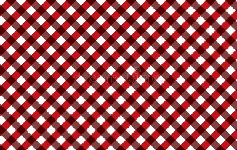 红色方格花布样式桌布 从正方形的纹理-格子花呢披肩的,衣裳,衬衣,礼服,纸,卧具,毯子,被子 皇族释放例证