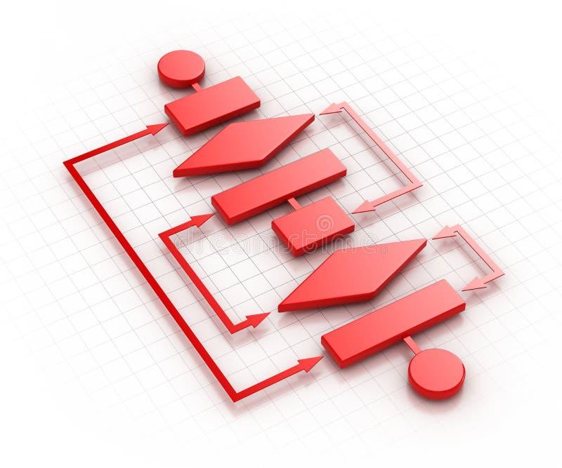 红色流程图 库存例证