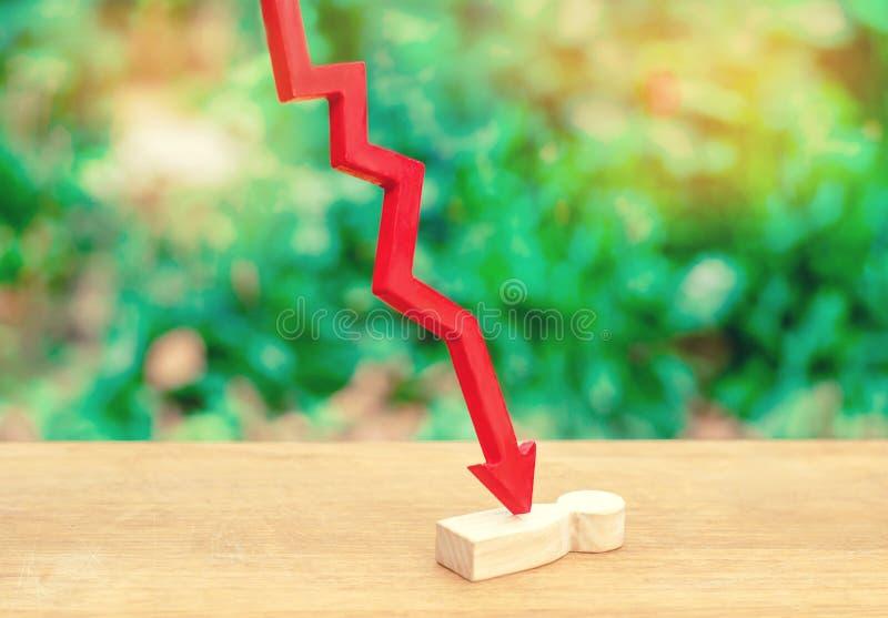红色箭头劈开人 经济危机的受害者, 免版税库存照片