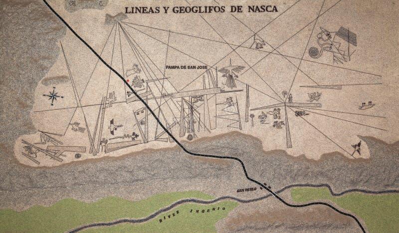 纳斯卡Geoglyphs  向量例证