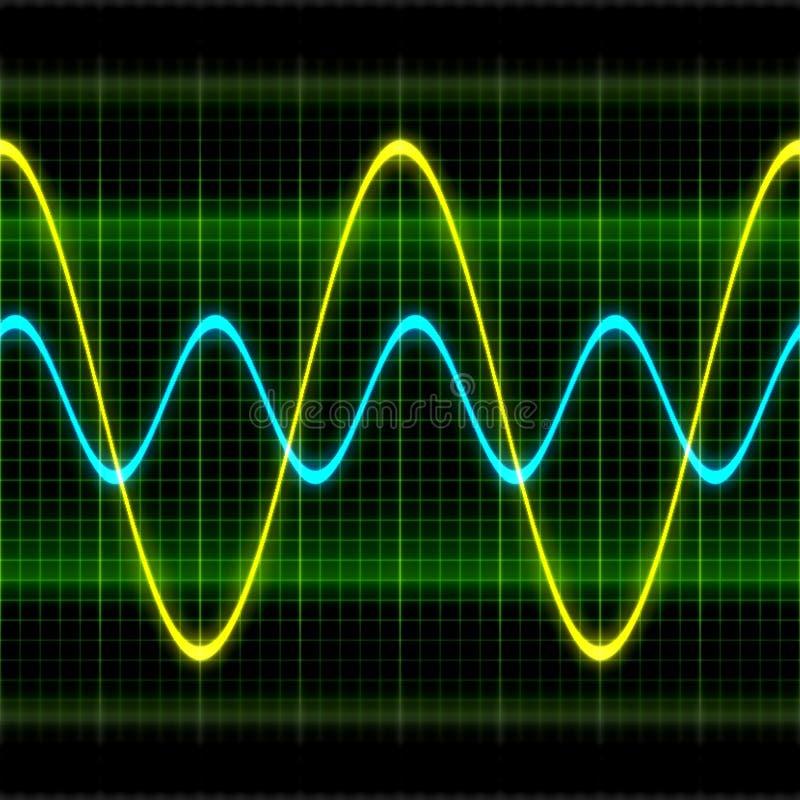 纹理波浪示波器3D例证 免版税库存图片
