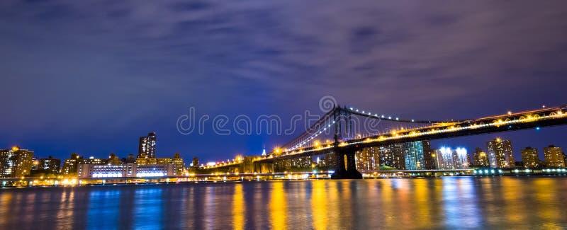 纽约城地平线,美国 免版税库存照片