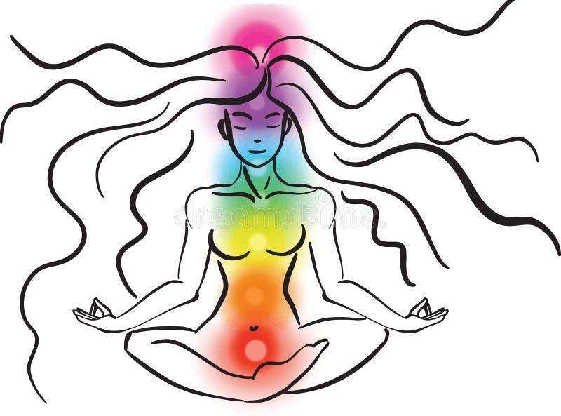 线莲花姿势的被画的思考的妇女 瑜伽传染媒介例证 五颜六色的7 chakras 库存例证