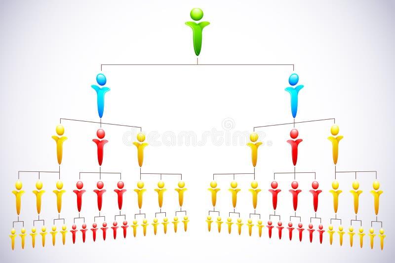 组织的层次结构 皇族释放例证