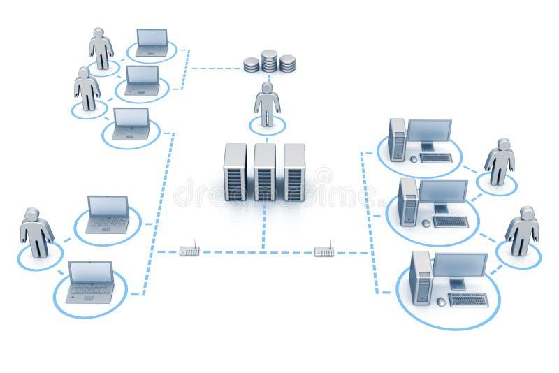 组织的网络 库存例证