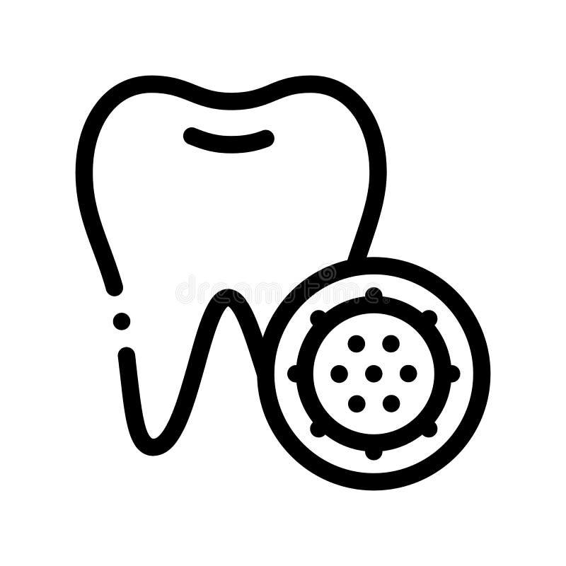 细菌毒菌和牙传染媒介稀薄的线标志象 皇族释放例证