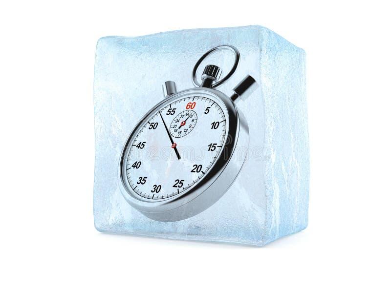 结冰时间概念 向量例证