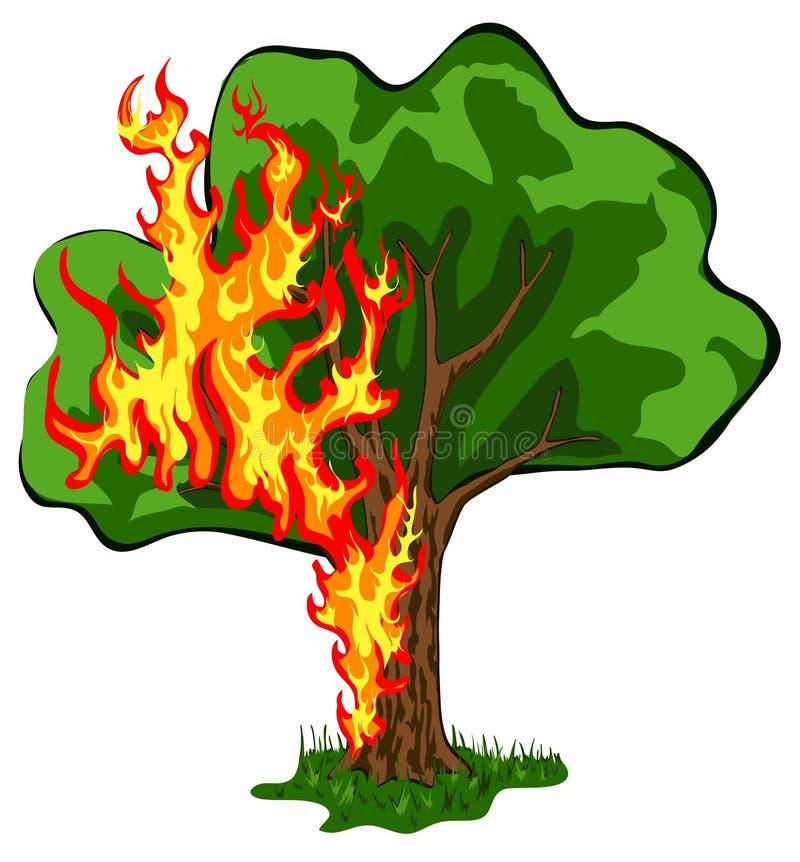 结构树 皇族释放例证