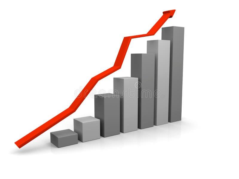 绘制增长图表 库存例证