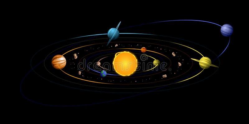 绘制太阳系 向量例证