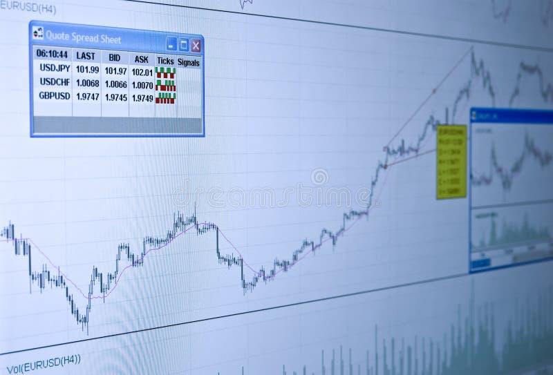 绘制替换报价股票图表 免版税库存照片