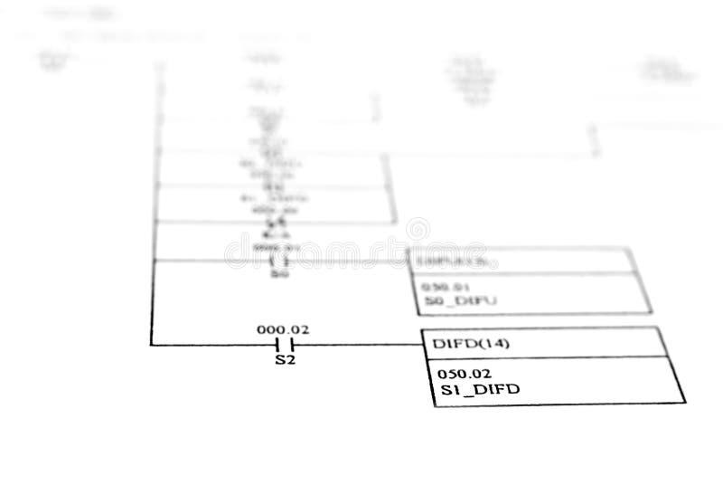 绘制概要 免版税图库摄影