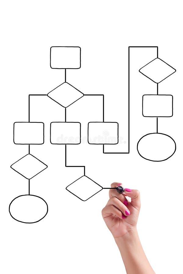 绘制流程图 免版税图库摄影