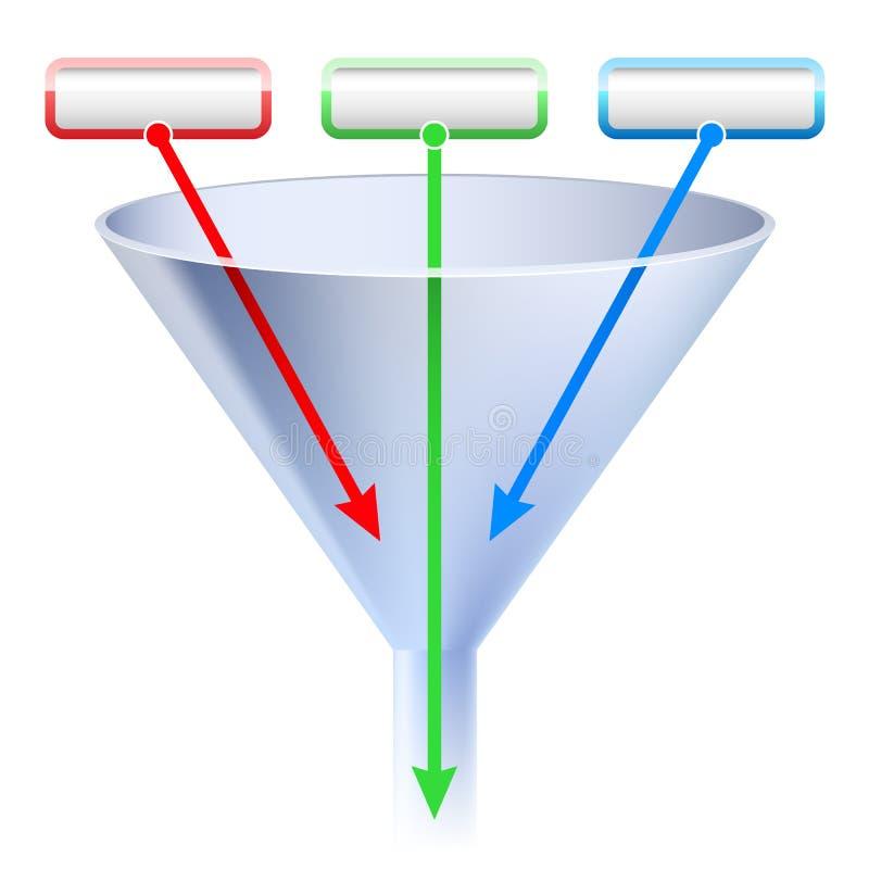 绘制漏斗图象第三阶段图表 库存例证