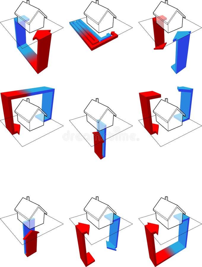 绘制热泵 库存例证