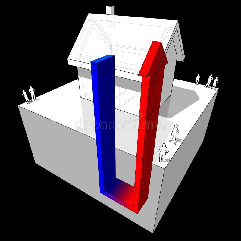 绘制热泵 皇族释放例证