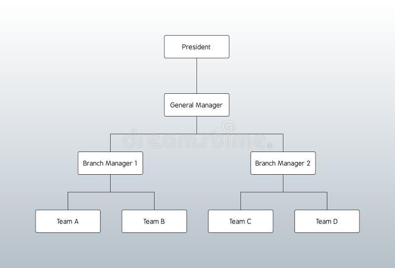 绘制组织图表 皇族释放例证