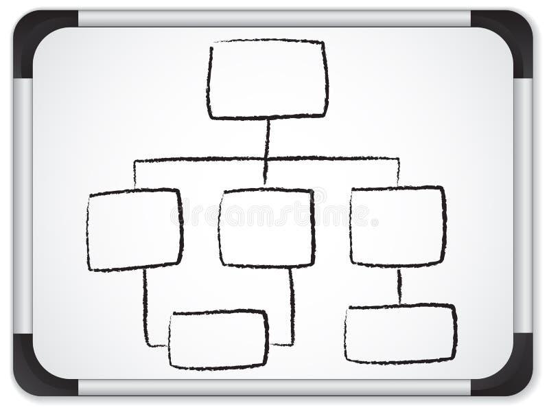 绘制组织whiteboard图表 皇族释放例证