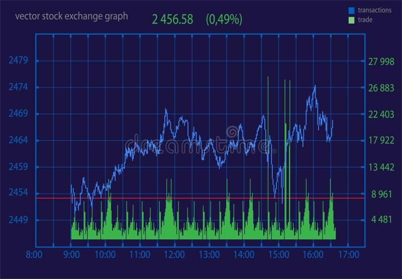 绘制股票 向量例证